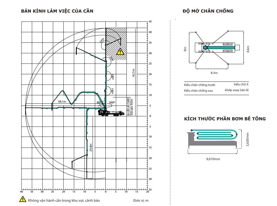 phạm vi làm việc của xe bơm bê tông Everdigm ECP43CX-5